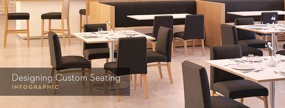 Designing Custom Seating - Infographic