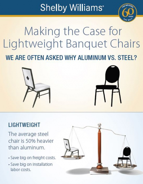 Lightweight Banquet Chairs